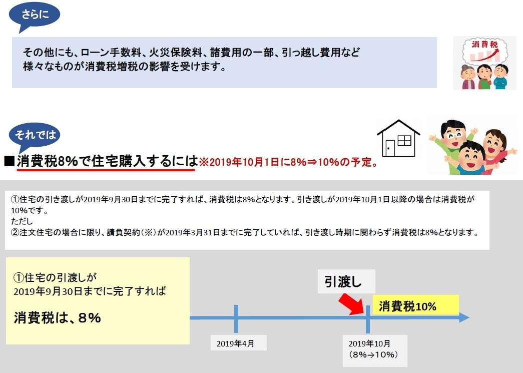 image 消費税10%増税の住宅購入への影響!!