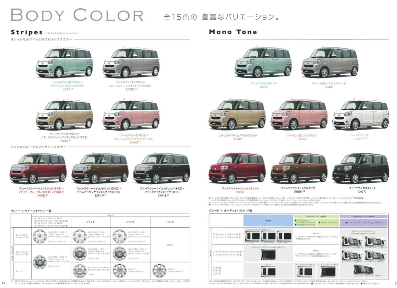 image 新車